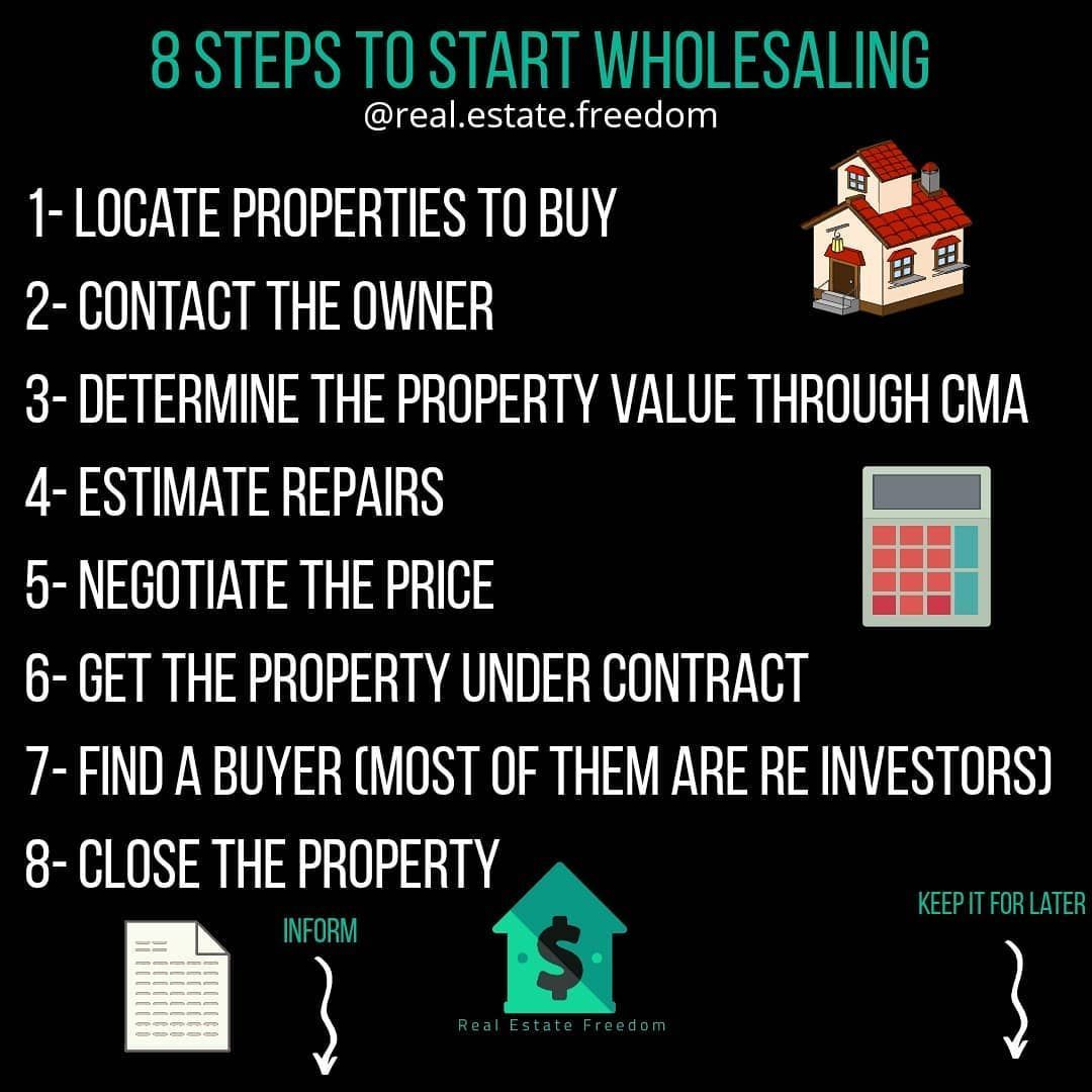 Fill Out Your Info To Learn More Click The Photo To See Our Website Ei Wholesale Real Estate Real Estate Investing Wholesaling Real Estate Marketing Plan
