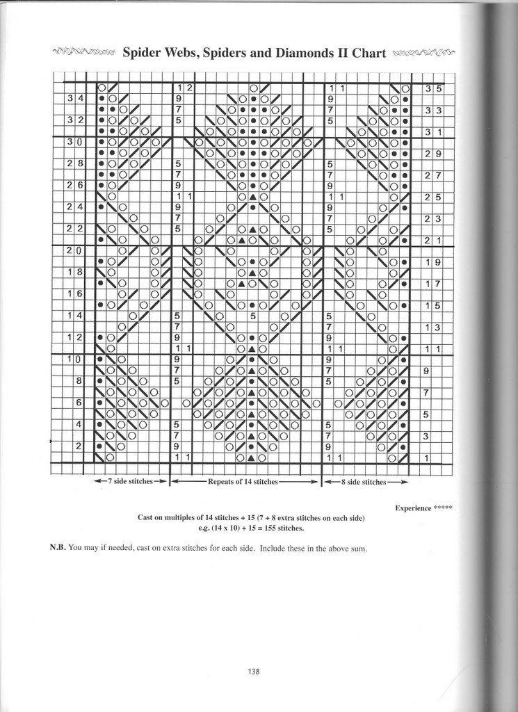 шетландское вязание спицами схемы для вязание ручное вязание