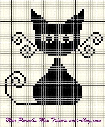 Filet Crochet Gato Con Bigotes Colochos Cat Cross Stitch Graph But