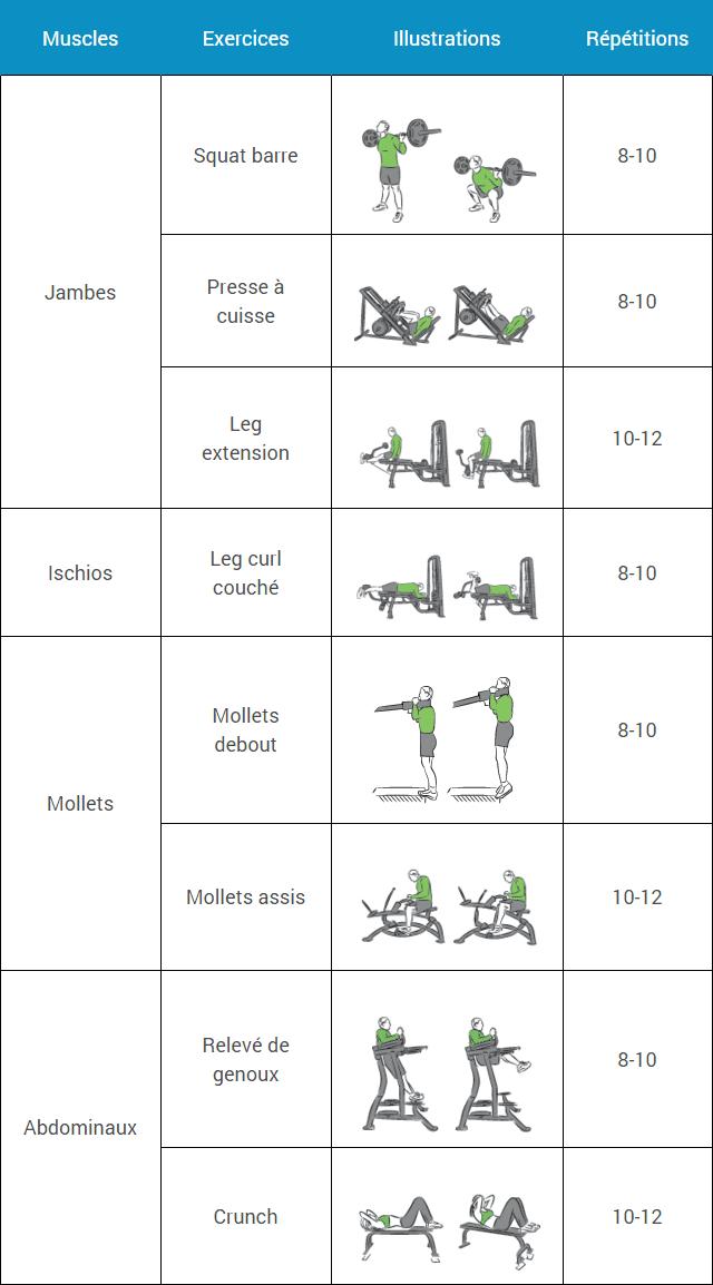 Gut bekannt Programme de musculation pour débutant sur 6 semaines. Comprend un  XV02