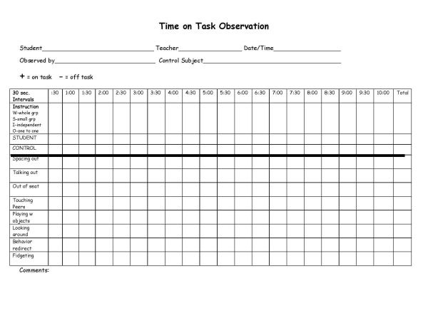 The Time On Task Chart I Can T Live Without Teaching Special Education Special Education Resources Behavior Interventions