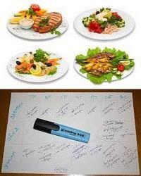 Картинки по запросу правильное питание меню на неделю для ...