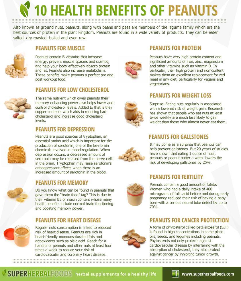 Peanuts: useful properties of a wonderful product
