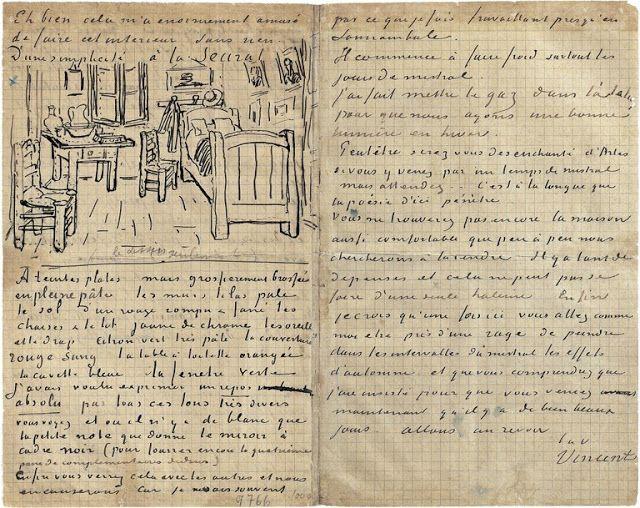 Angelina Wittmann - Arte-Cultura-História e Antropologia : Vicent Van Gogh - Animação a partir de pinturas de óleo sobre tela