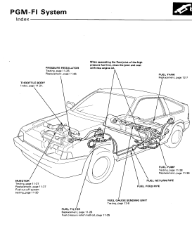 4b3f20b2017b4095a9a5f8d1cc6864f6 honda civic hatchback wagon 1987 service manual car service 1990 honda civic hatchback wiring diagram at edmiracle.co