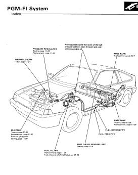 honda civic hatchback wagon 1987 service manual car service rh pinterest com mx 1990 honda civic repair manual free download Car Honda Civic Manual