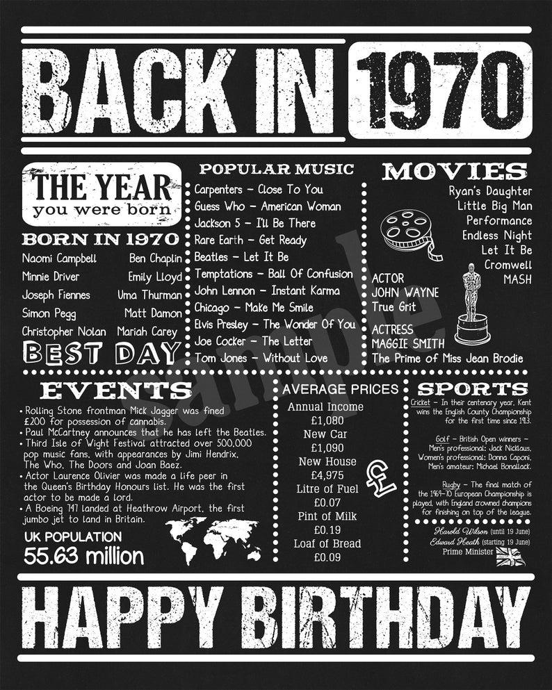 1970 Birthday Gift Uk Version What Happened 1970 Back In 1970