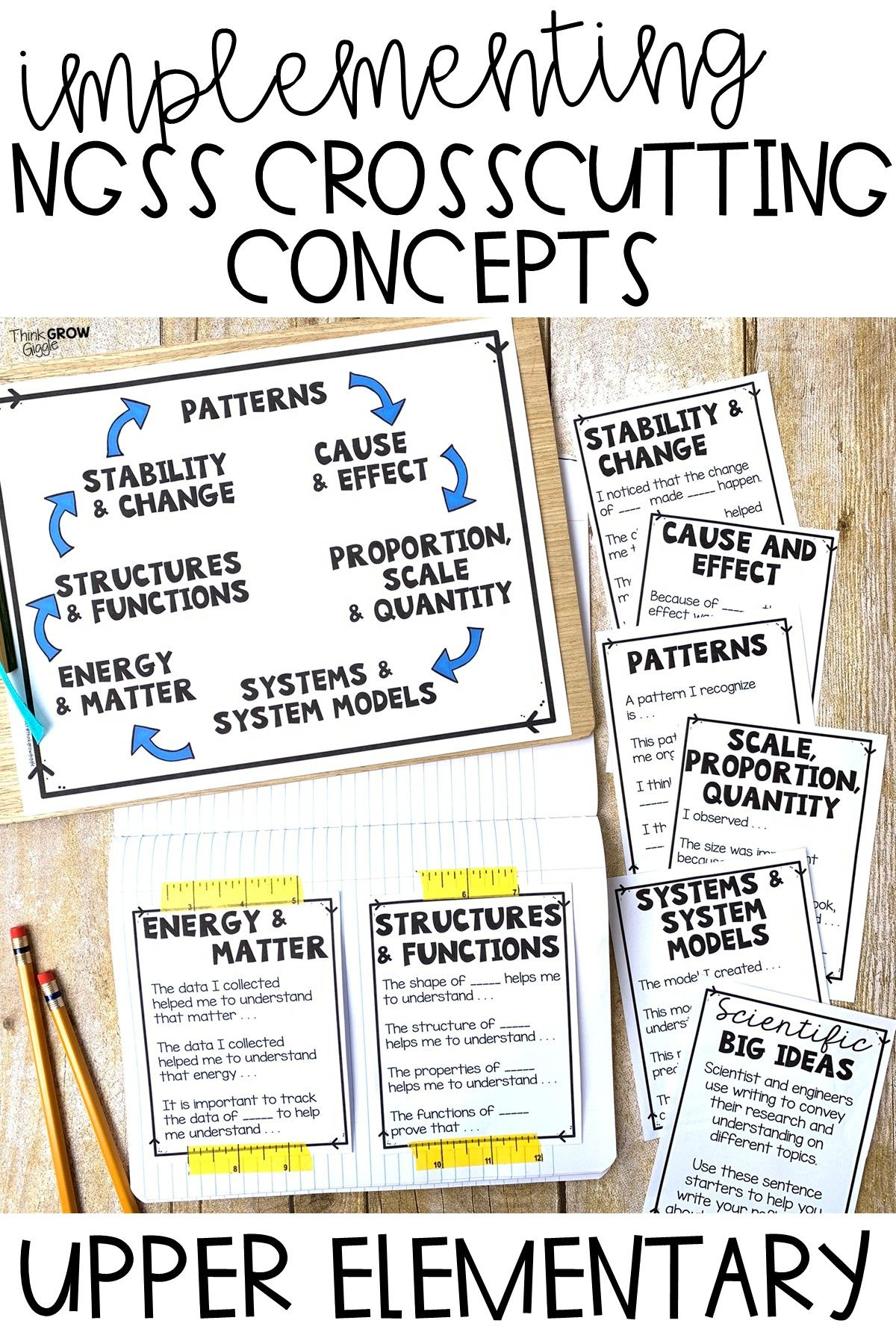 Ngss Crosscutting Concepts Posters Ngss Life Science Classroom