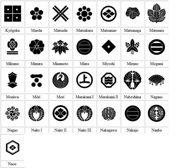 Samurai Crests 4 Japanese Family Crest Japanese History