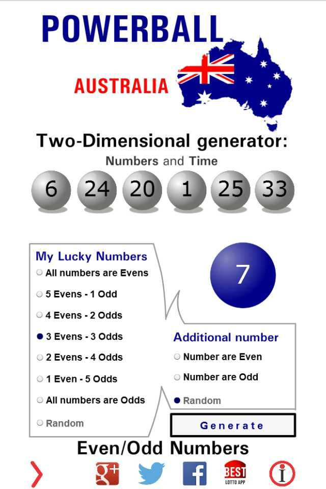 Australian Powerball Winning Numbers Lotto Australia Lottery Winning Lottery Numbers Powerball Winning Numbers