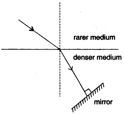 icse-previous-papers-solutions-class-10-physics-2013 https