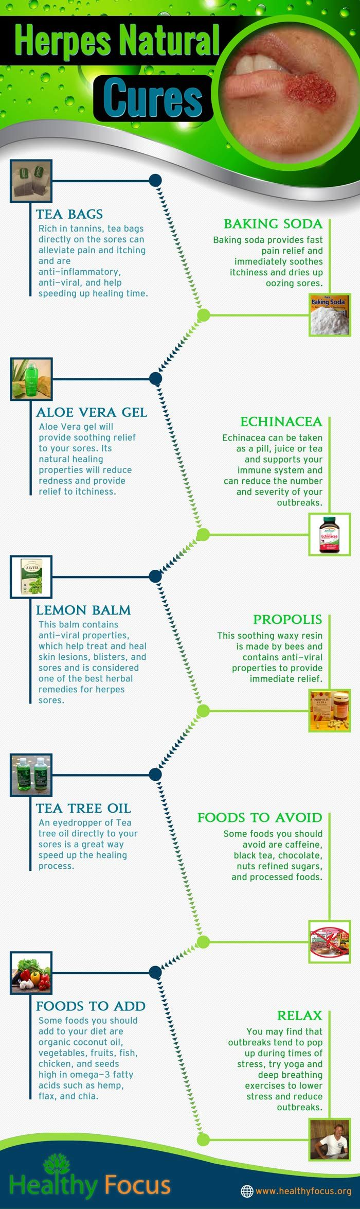 Propolis, Tea Tree Oil, and Lemon Balm are antivirals to keep virus at bay. Aloe vera gel, Chinese Rhubarb and domeboro powder help with healing.