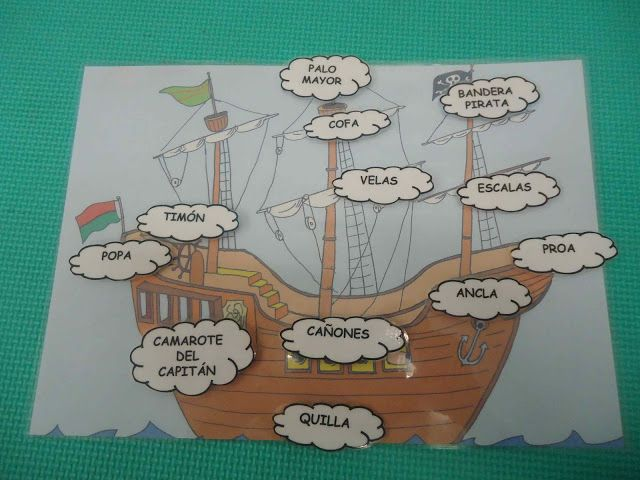 Resultado de imagen de partes barco pirata para nios  PIRATAS