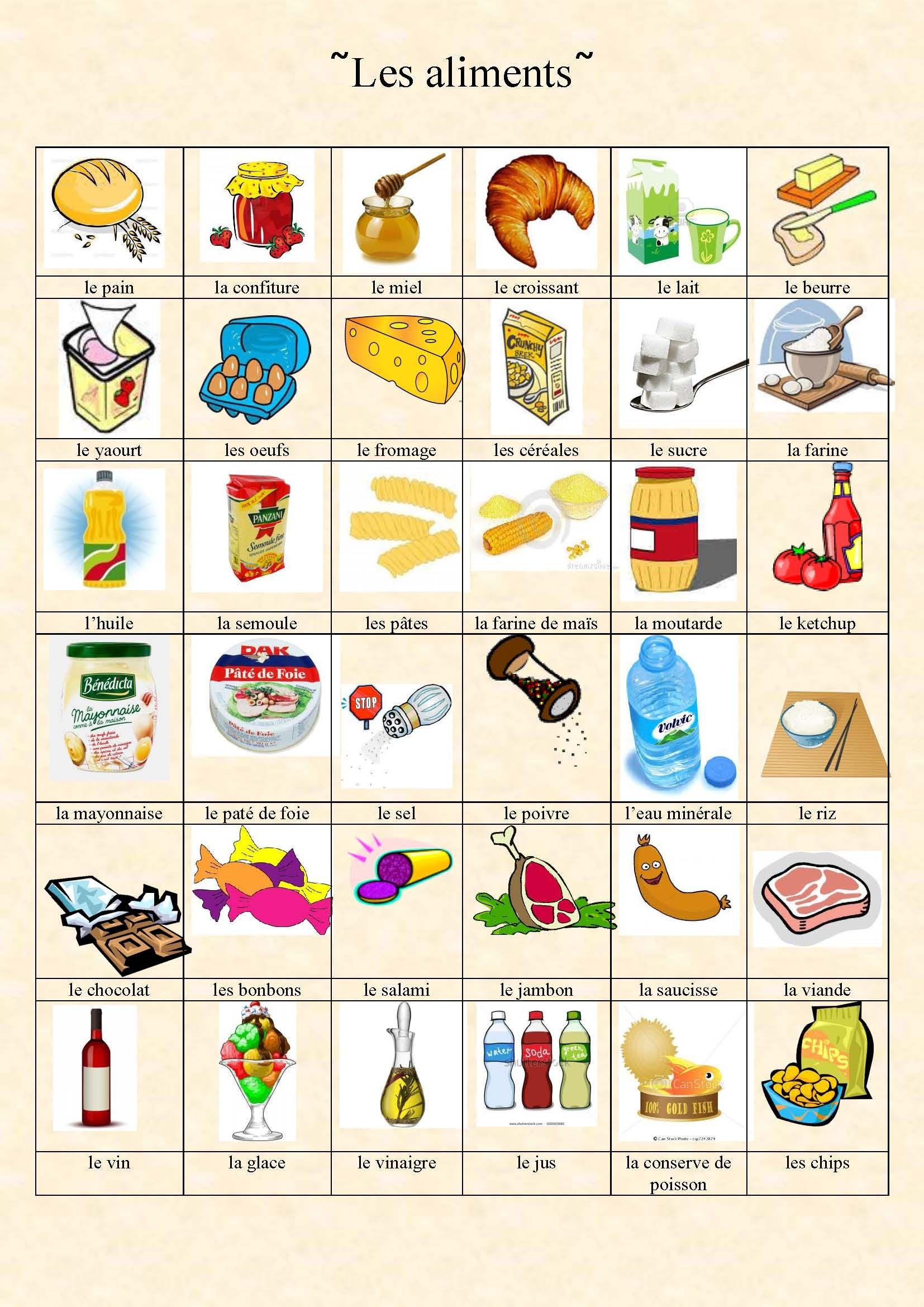 Top Mon école FLE Basique 1: La nourriture | Alimentation | Pinterest  LS37