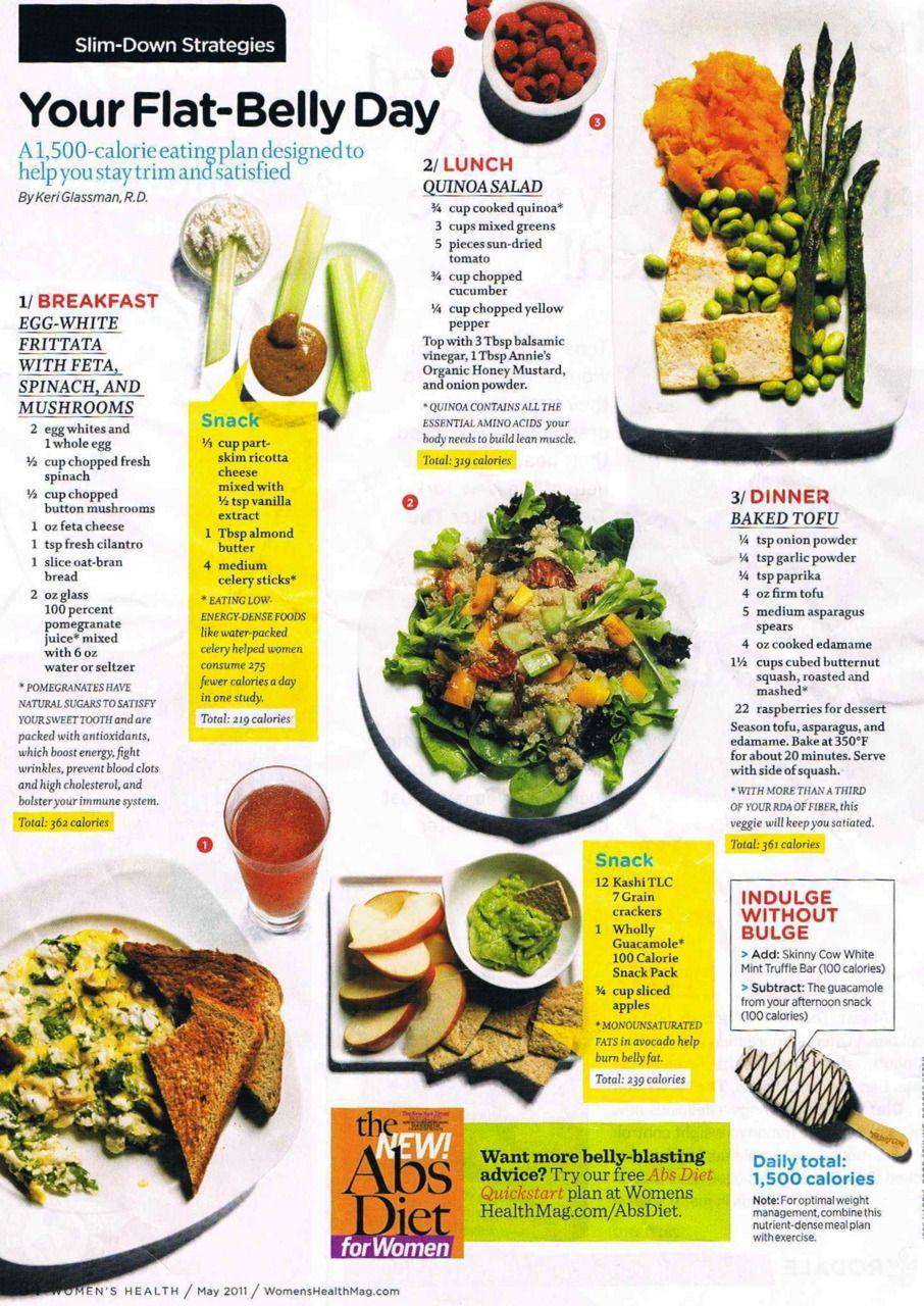 500 calorie dieet