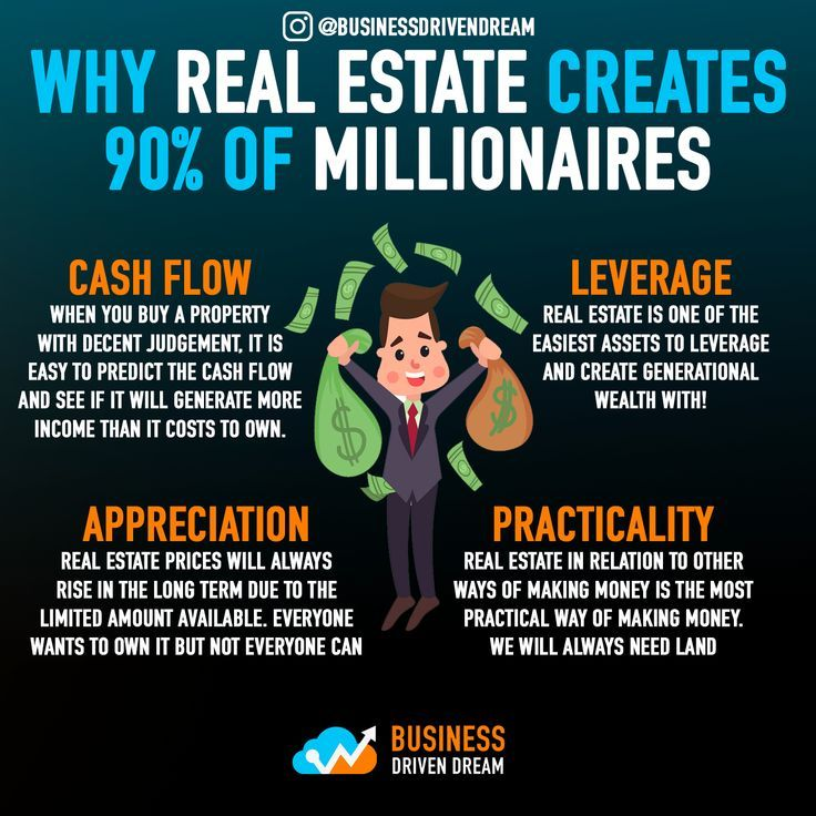 If you are looking to create real, long standing wealth