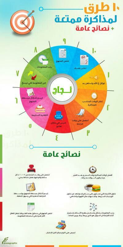 نصائح للمذاكرة Learning Websites Study Skills Intellegence