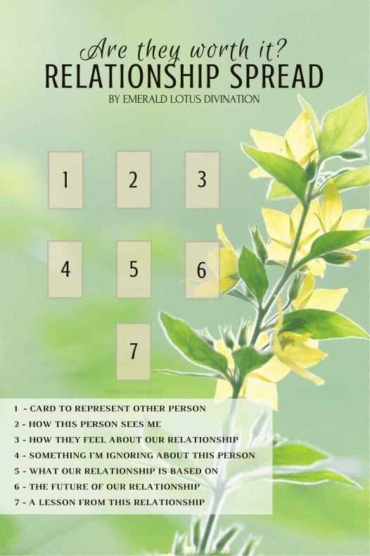 Photo of Tarot Spread – Relationships — Emerald Lotus Divination