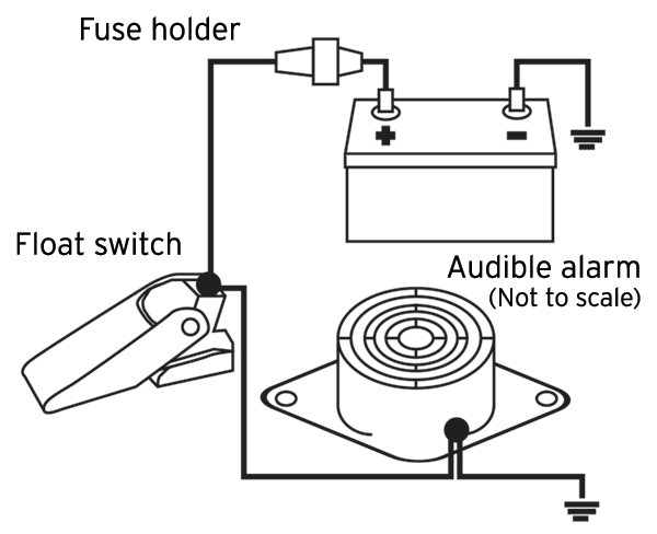 Installing A High-water Alarm