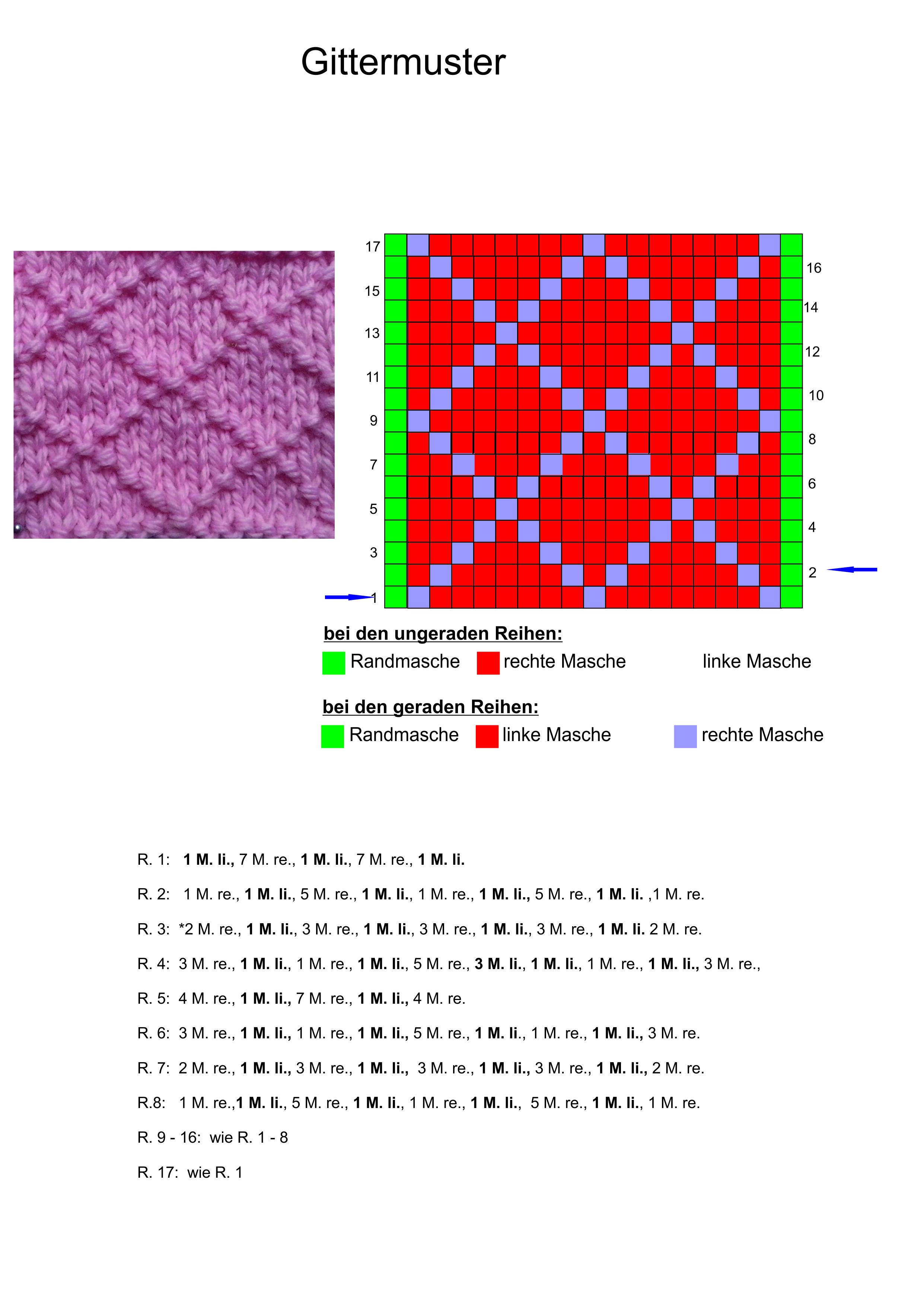 Wir Stricken Eine Patchworkdecke Anleitung Für Ein Gitter Muster