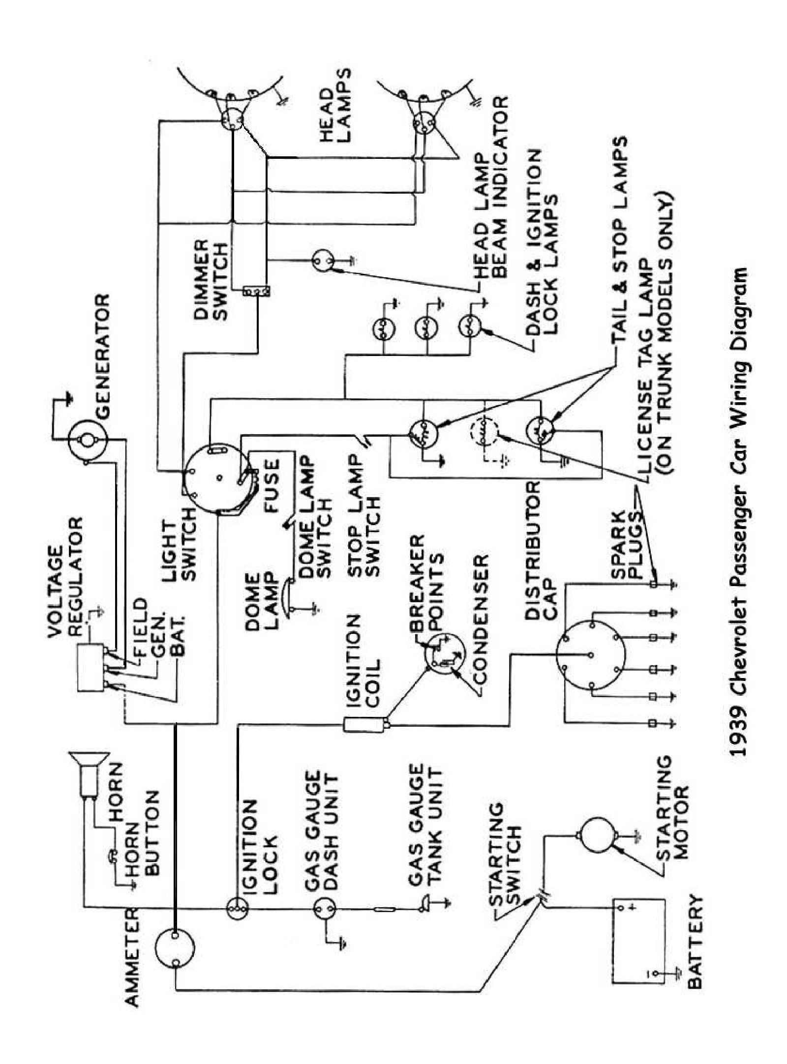 Remote car starter wiring diagram
