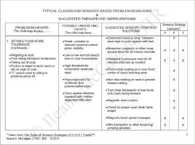sample page from classroom sensory based problem behaviors sensory activities pinterest. Black Bedroom Furniture Sets. Home Design Ideas