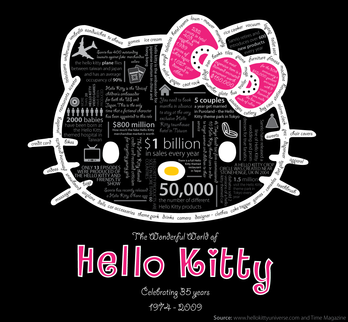 17 Best Images About Hello Kitty Love On Pinterest Swarovski