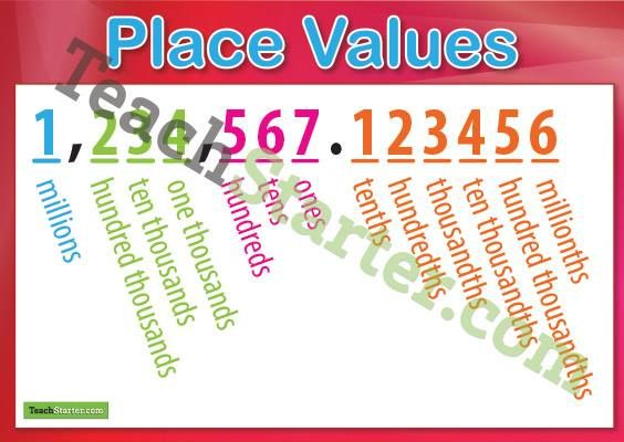 number values