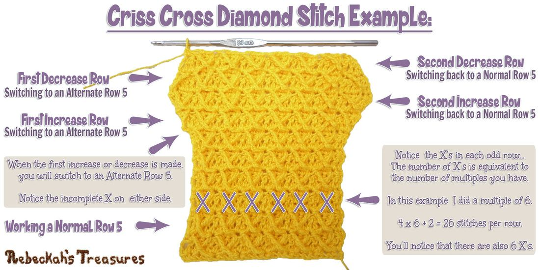 Recapping What Youve Learned From The Criss Cross Diamond Crochet