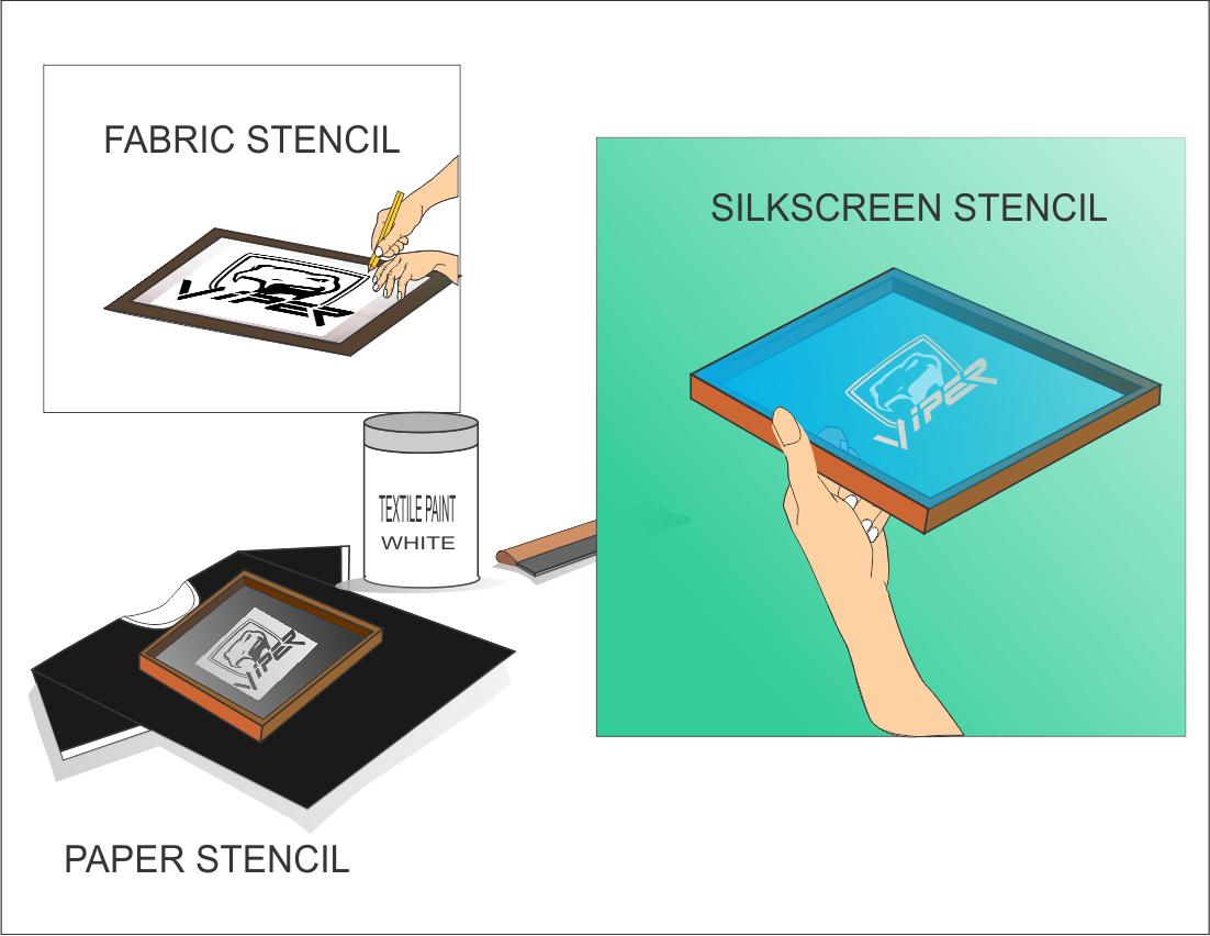 Make Silk Screen Stencils Stencil fabric, Stencils