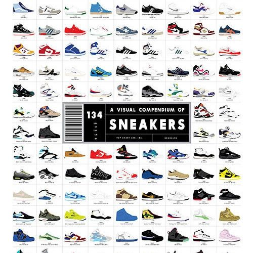 The 15 Best Denim Sneakers of All Time | Complex