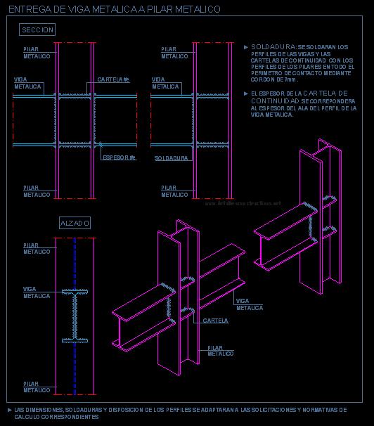 Uni n de vigas met licas y pilares met licos 2 arqui pinterest - Tipos de vigas metalicas ...