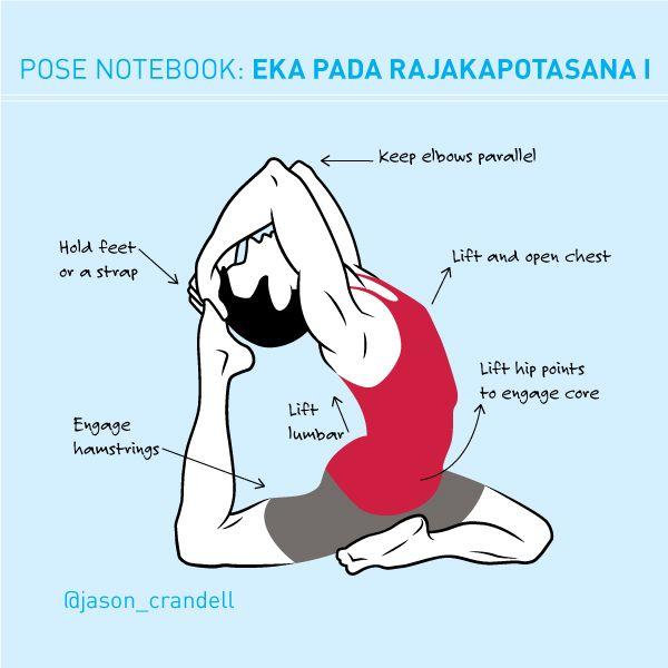 Pigeon Pose Or Eka Pada Rajakapotasana Everything You Need To Know Vinyasa Yoga Yoga Benefits Yoga Anatomy