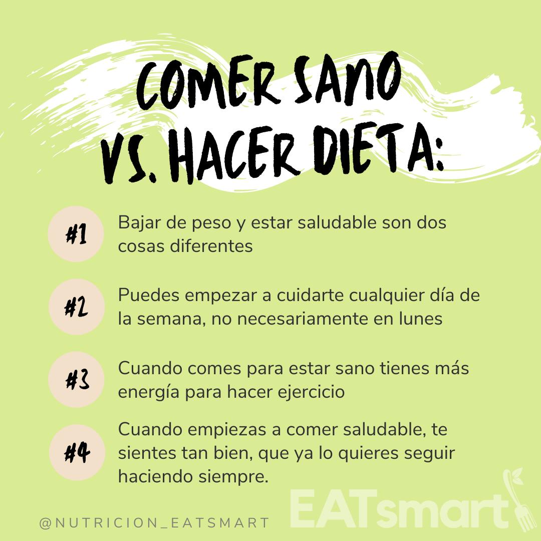 Comer Sano Vs Hacer Dieta In 2021 Teachable Homepage
