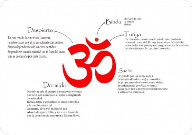 Elimina La Mala Vibra Con Mantras De Poder Simbolos Reiki