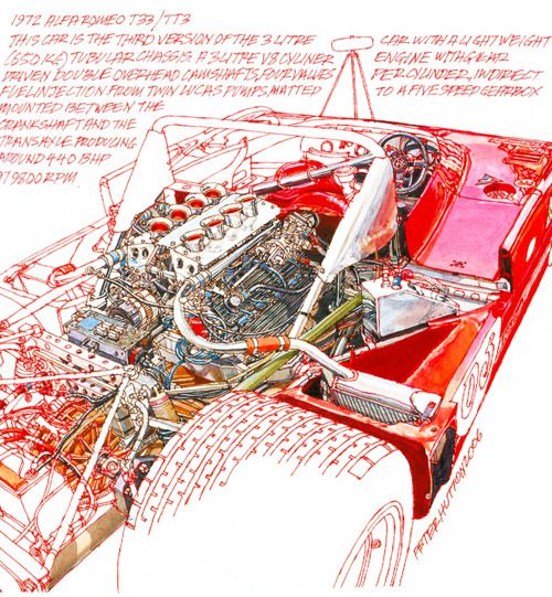 1972 alfa romeo artwork pinterest cutaway cars and auto racing