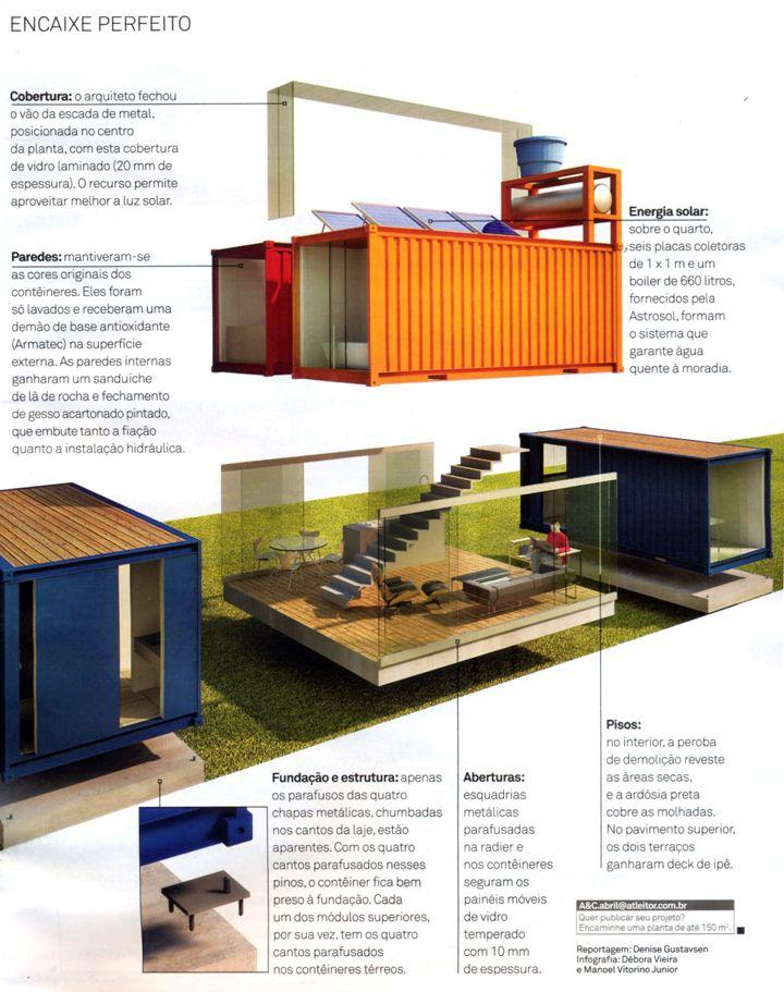 Tempos Modernos Pedem Solucoes Inovadoras Com Essa Ideia Em Mente O Arquiteto Frederi Plantas De Casa Container Projeto Da Galpao Do Container Design De Casa