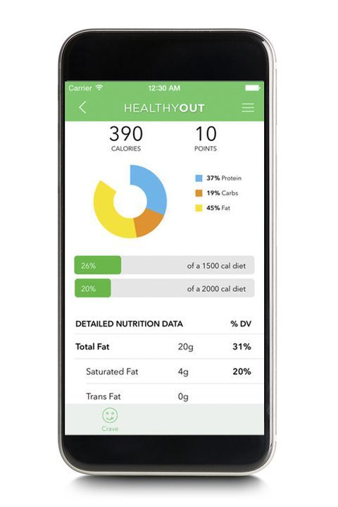 This Food Tracking App Will Give You Your Own Nutritionist