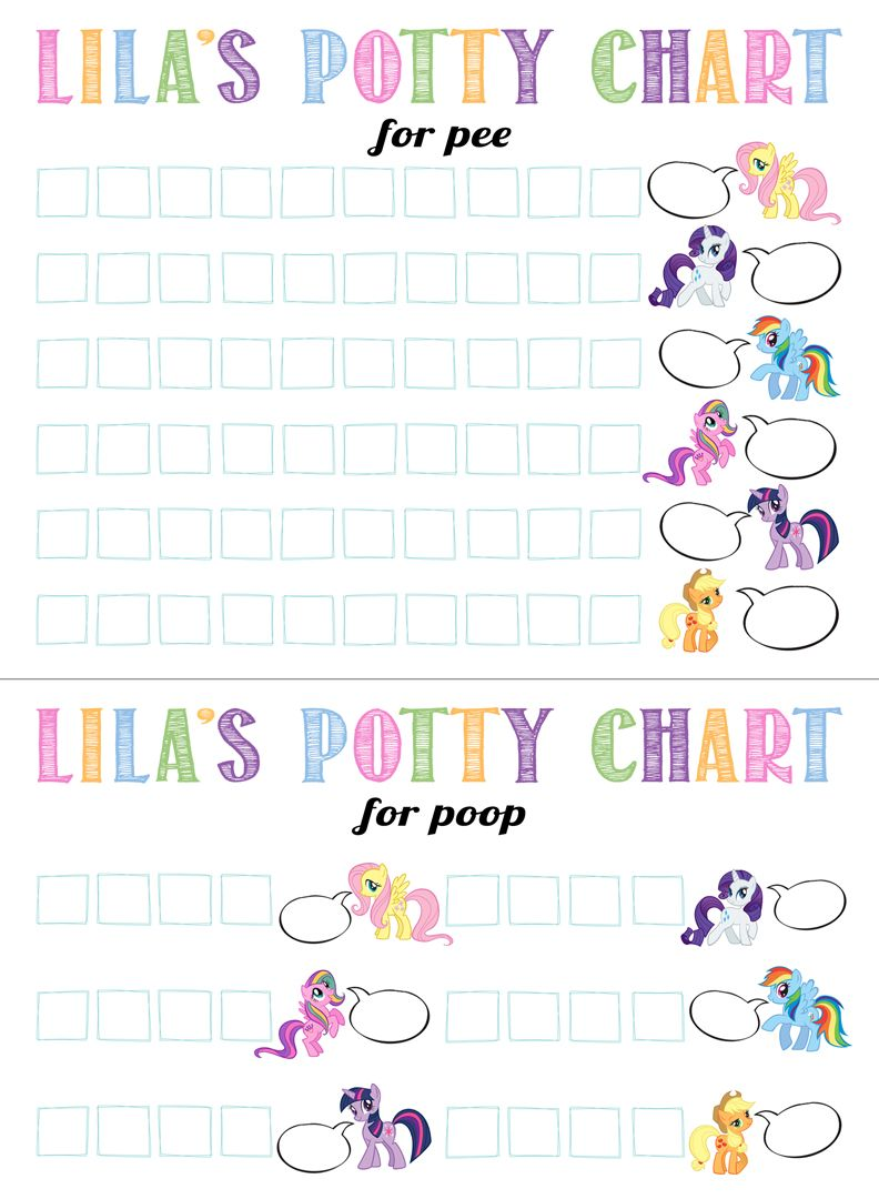 hello kitty potty chart