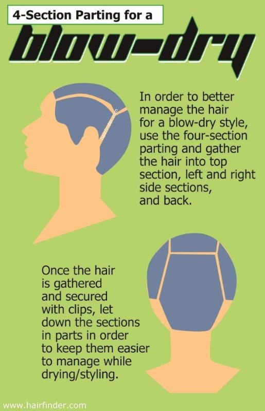 You only need to dry your hair in four sections, not one million. | Blow  dry hair, Natural hair styles, Perfect blowout