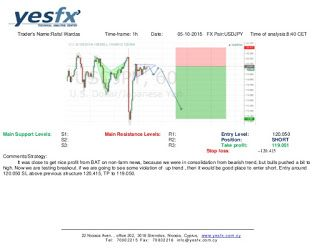 Forex - YESFX Global : USD/JPY Technical Analysis
