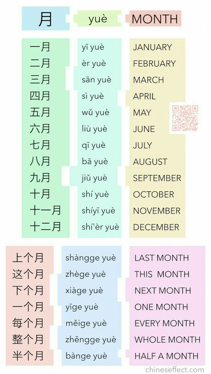 Pin by bra on chineasy flashcards pinterest chinese language chinese picture chinese words chinese symbols chinese alphabet chinese language english language mandarin language chinese english learn chinese biocorpaavc Gallery