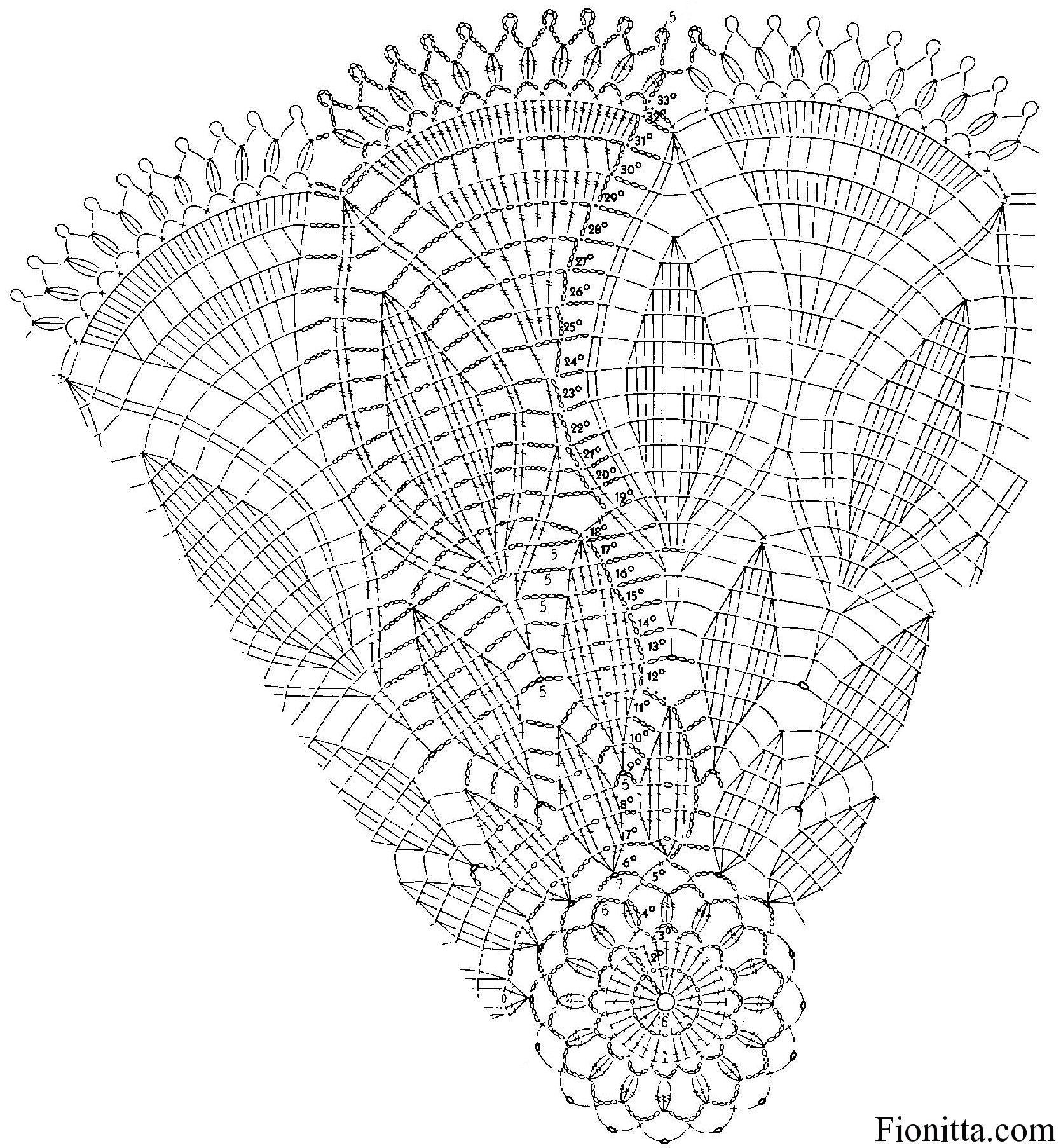 Claret Elegant Doily Fionitta Crochet Doily Patterns Crochet Doilies Crochet Doily Patterns