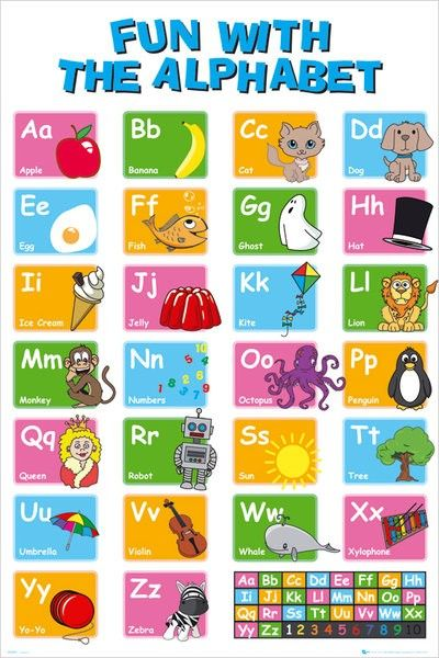 Phonetic Chart With Examples  Buscar Con Google  Teaching