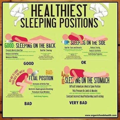 Sleep Position Chart In 2020 Healthy Sleeping Positions Healthy Sleep Sleeping Positions