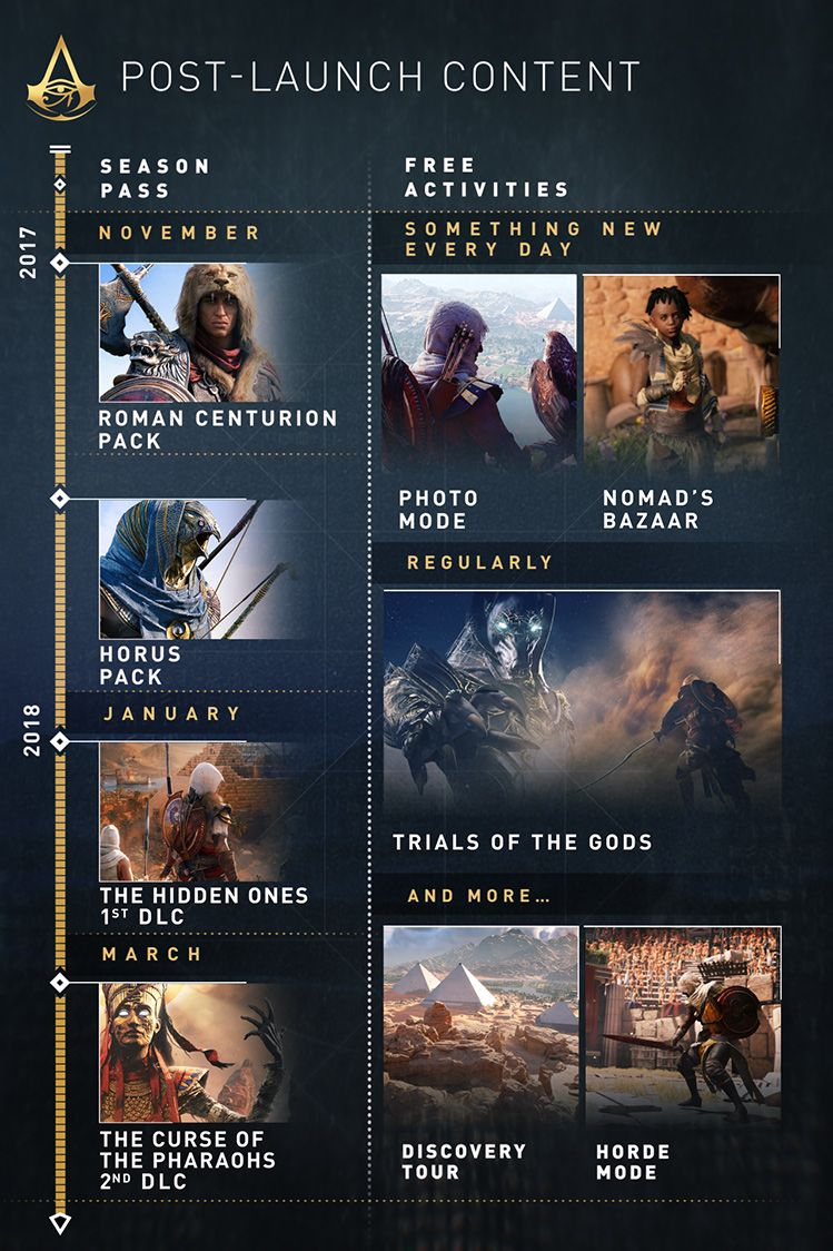 Assassin S Creed Origins Season Pass Content Detailed Ign Assassins Creed Origins Assassins Creed Creed