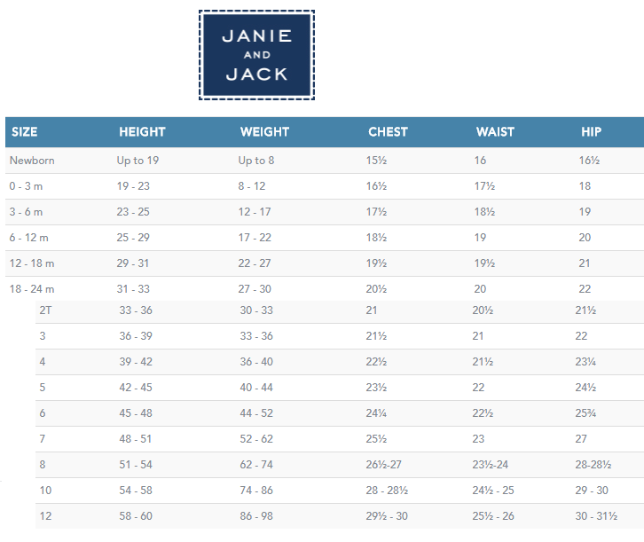 Janie And Jack Size Chart Baby Clothes Size Chart Baby Clothing Size Chart Kids Kids Online Clothing Stores Wholesale Kids Clothing Baby Clothes Size Chart
