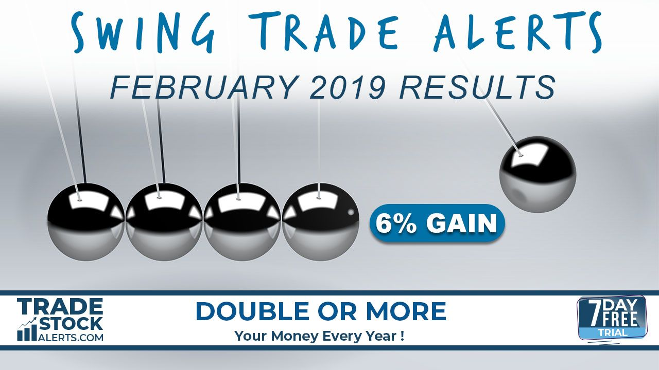 Swing Trade Alerts | Trading Over 150% Profit Every Year! | Swing ...