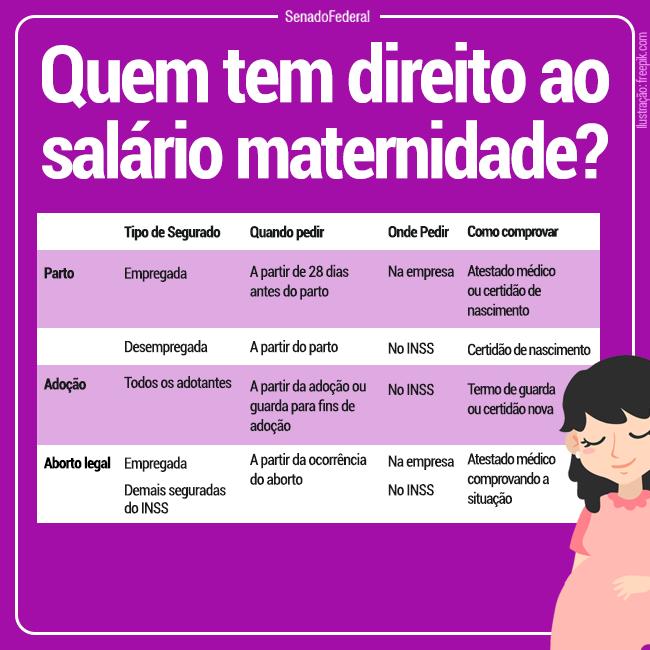 Resultado de imagem para salario  maternidade