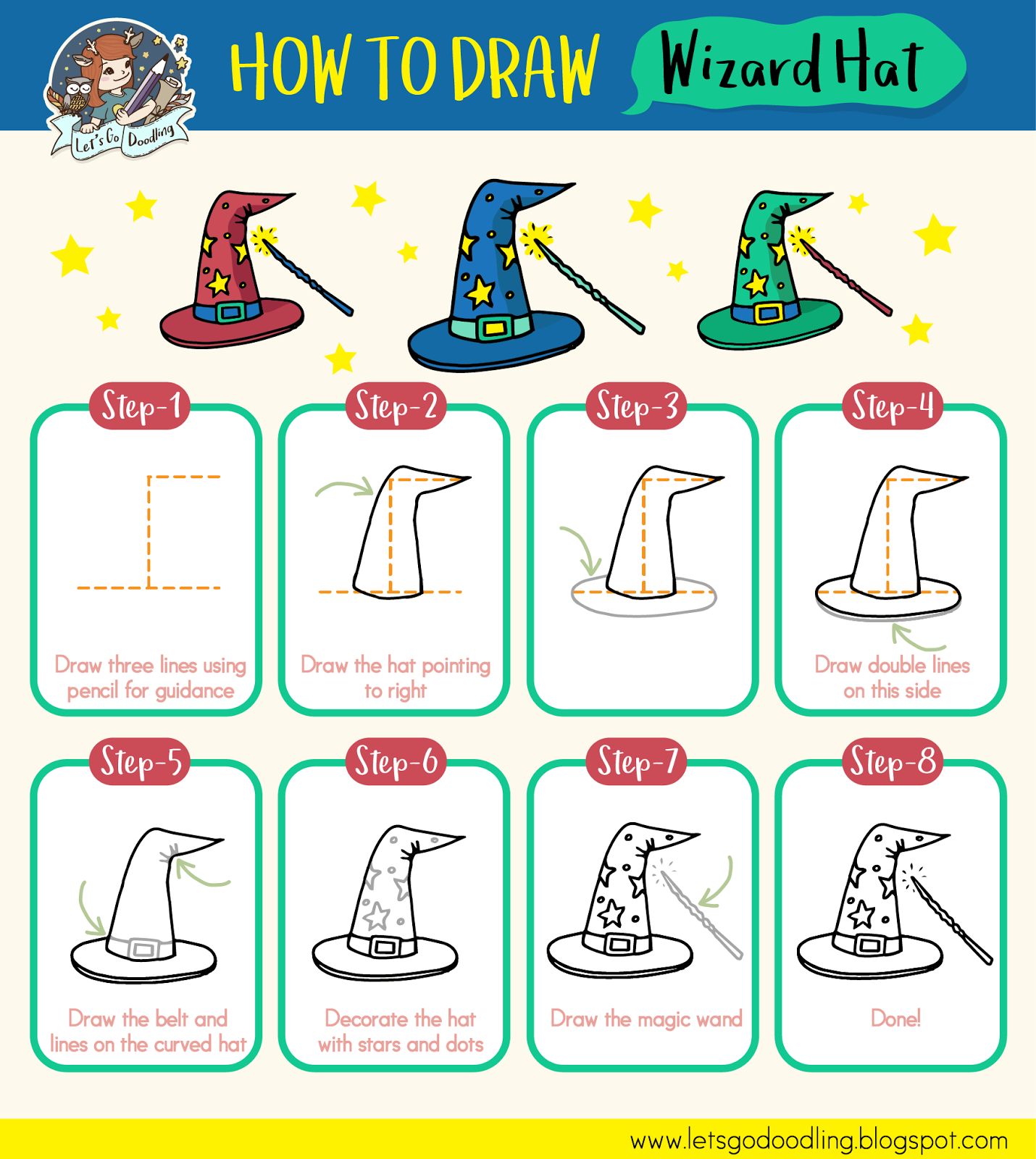 Learn How To Draw A Wizard Hat With These Super Easy Steps Great For Kids And Beginners You Will Need A Paper Step By Step Drawing Drawing Tutorial Drawings
